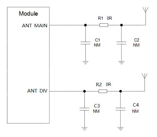 Air720模块硬件设计手册V1.03