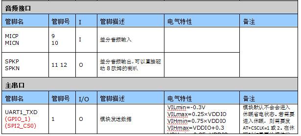 Air208S_硬件设计手册_V1.09