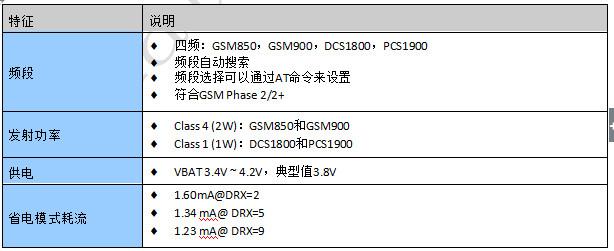 Air208M模块硬件设计手册V1.01