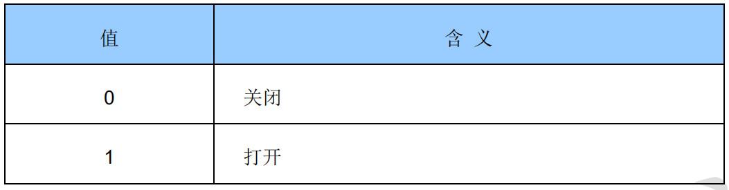 合宙Luat WiFi模块AT指令手册及示例(三)